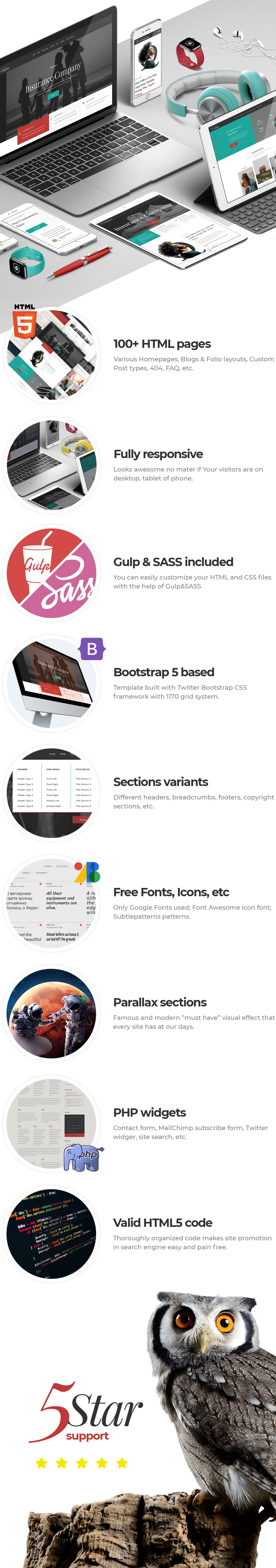 Inshura - Insurance Company HTML Template features