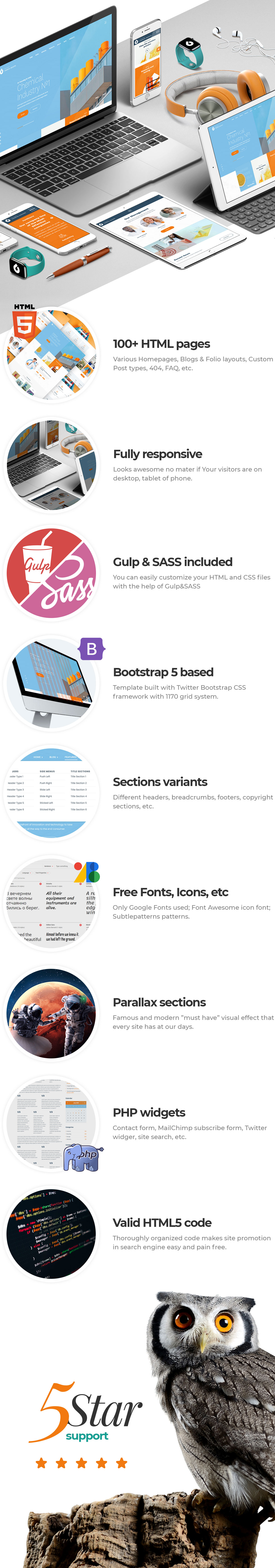 Olyva - Сhemical industry Bootstrap 5 HTML Template features